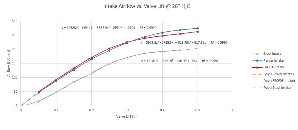 Intake Head Flow.JPG